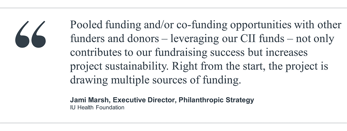 Pooled funding quote