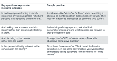 Key questions to promote inclusive language